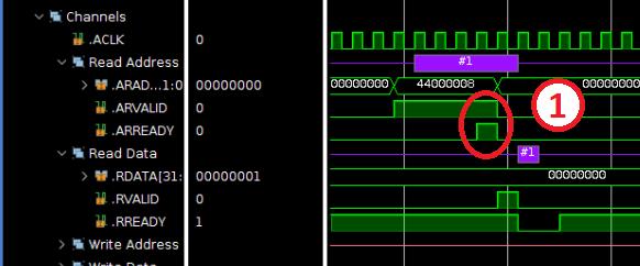 شبیه سازی AXI4-Lite با AXI VIP