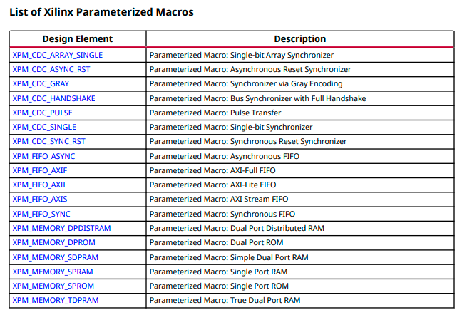 استفاده از حافظهها و عناصر سنکرون ساز کلاک با استفاده از XPM